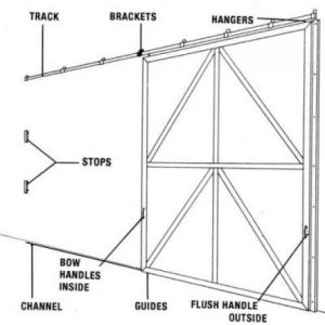 4-30 Galvanised Steel Track and Components