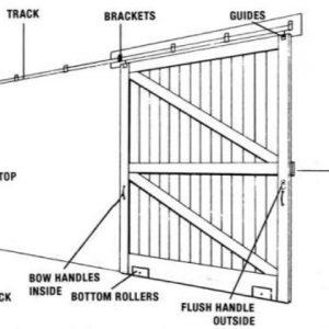 Straightaway 865 Bottom Rolling Door Gear