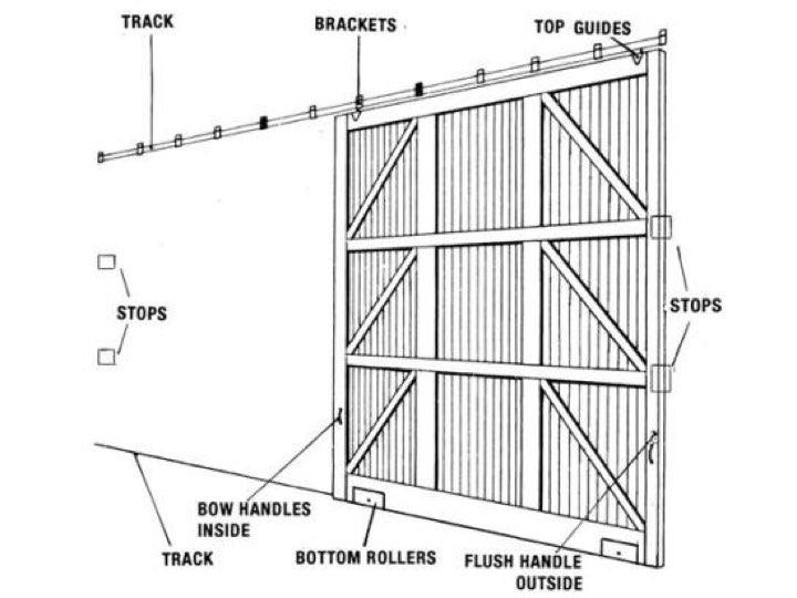 STRAIGHTAWAY 884 Bottom Rolling Door Gear